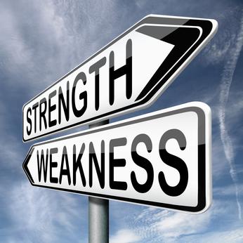 weakness or stength