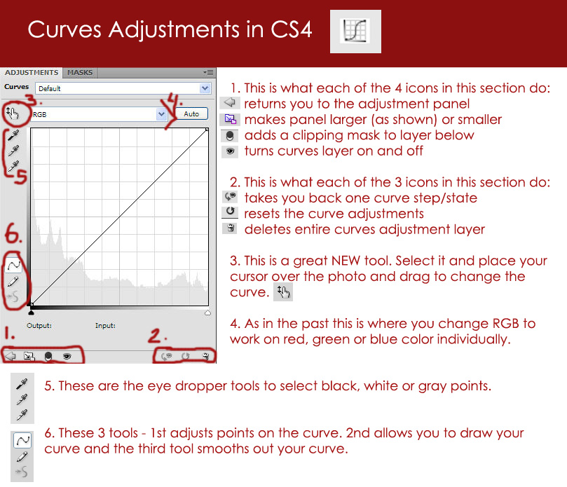 curves-dialog-in-cs4
