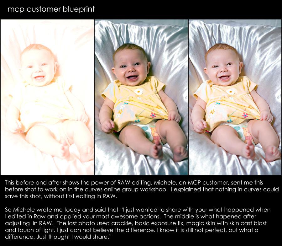 customer-blueprint
