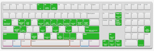 keyboard-shortcuts-for-photoshop