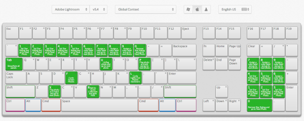 lightroom-keyboard-shortcuts