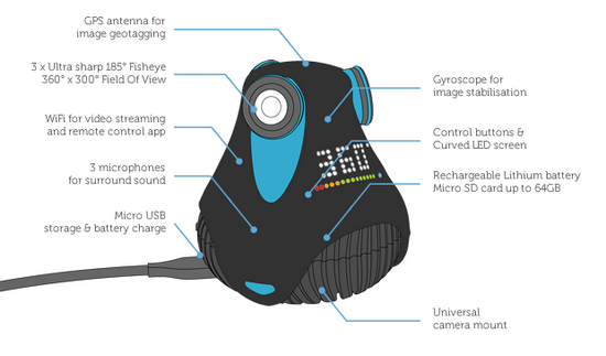 360cam 360cam is a camera that records full HD 360-degree videos News and Reviews