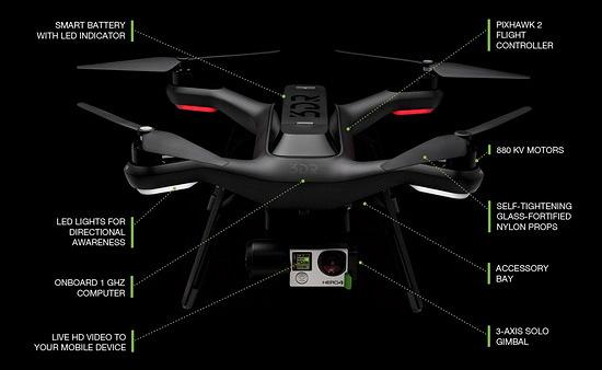 3d-robotics-solo-quadcopter 3D Robotics Solo Quadcopter revealed for GoPro cameras News and Reviews