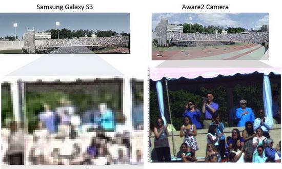 50-gigapixel-panorama-photo Kickstarter hosting campaign for 50-gigapixel camera News and Reviews