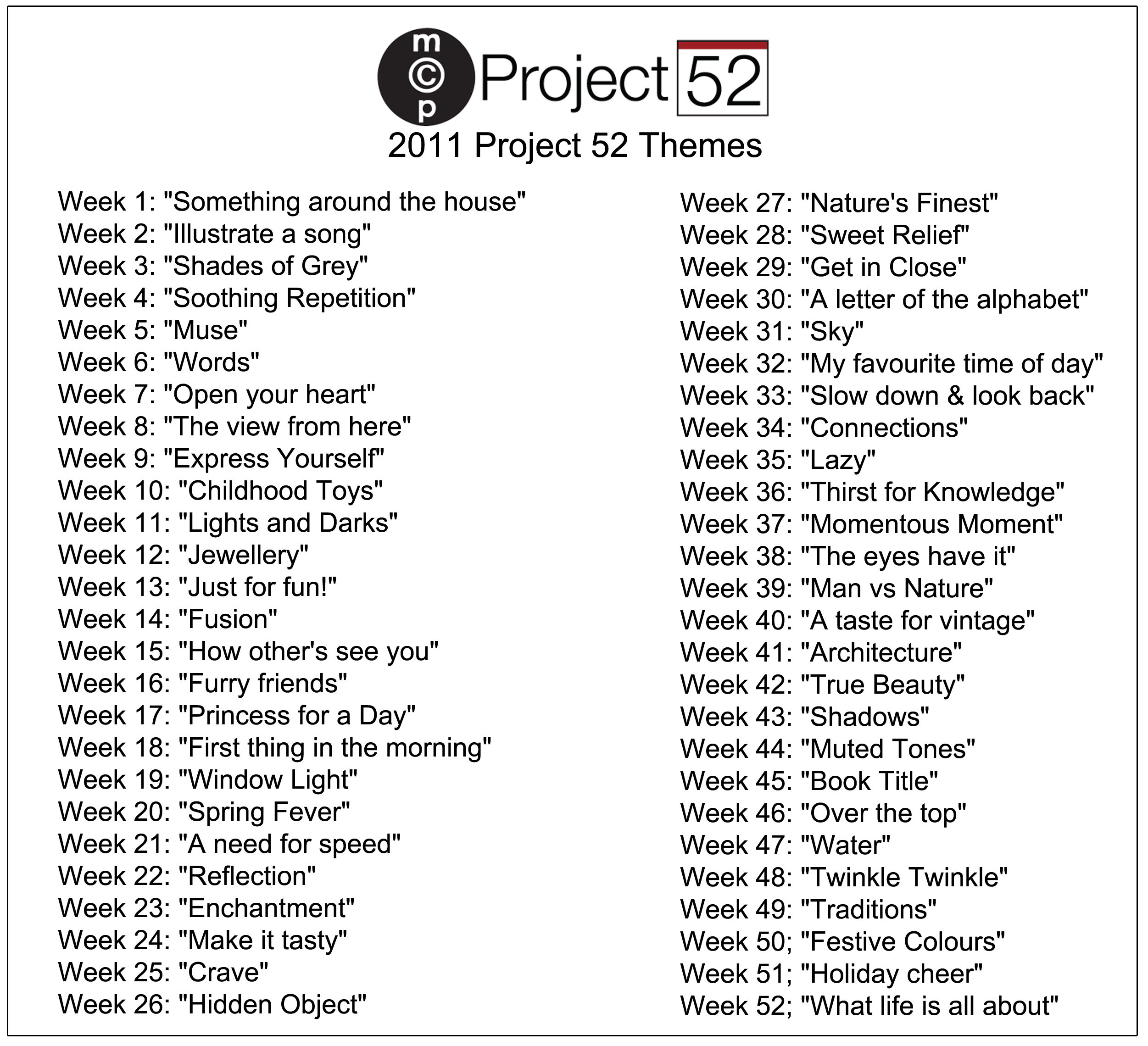 All-P52-themes MCP Project 52: The Final Week Activities Assignments Project 52