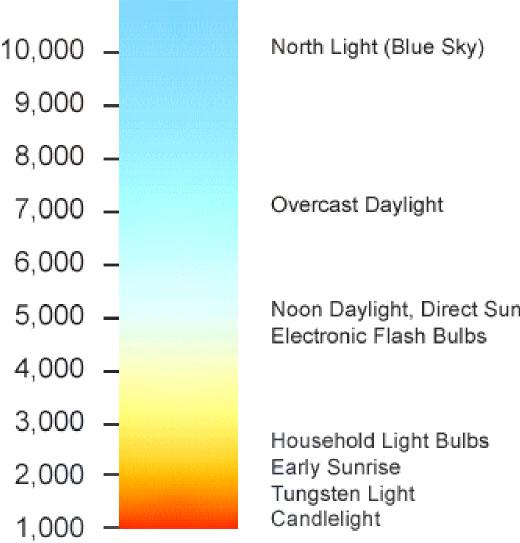 rp_Color-graph.jpg