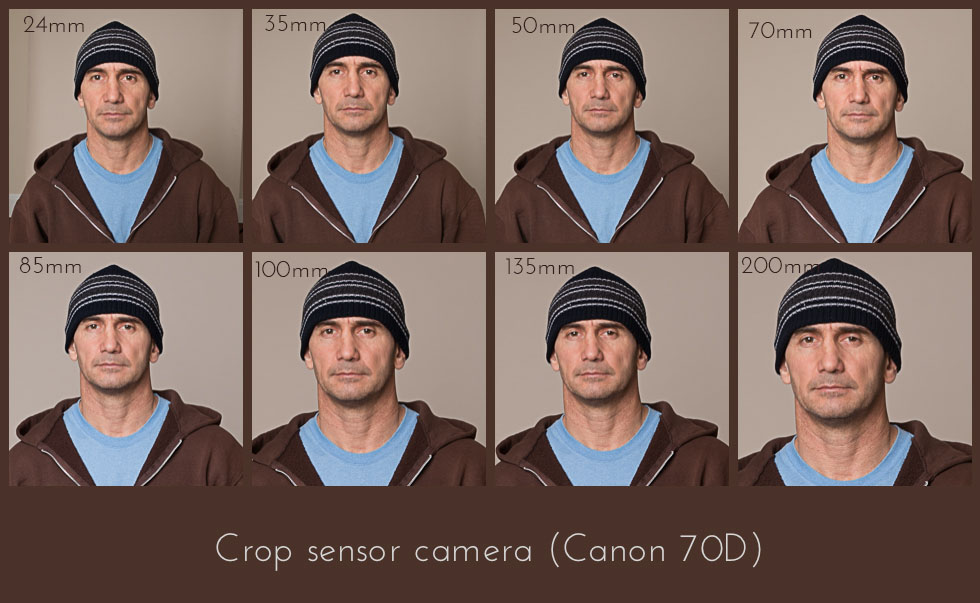Crop-sensor-distortion How to Find the Perfect Portrait Lens to Avoid Distortion Guest Bloggers Photography Tips