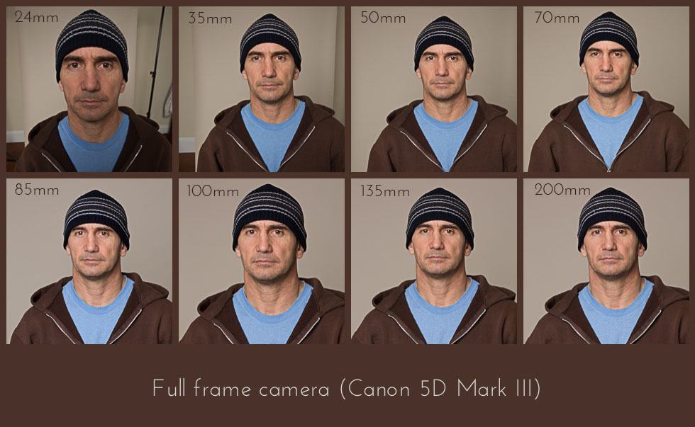 Full-Frame-distortion How to Find the Perfect Portrait Lens to Avoid Distortion Guest Bloggers Photography Tips