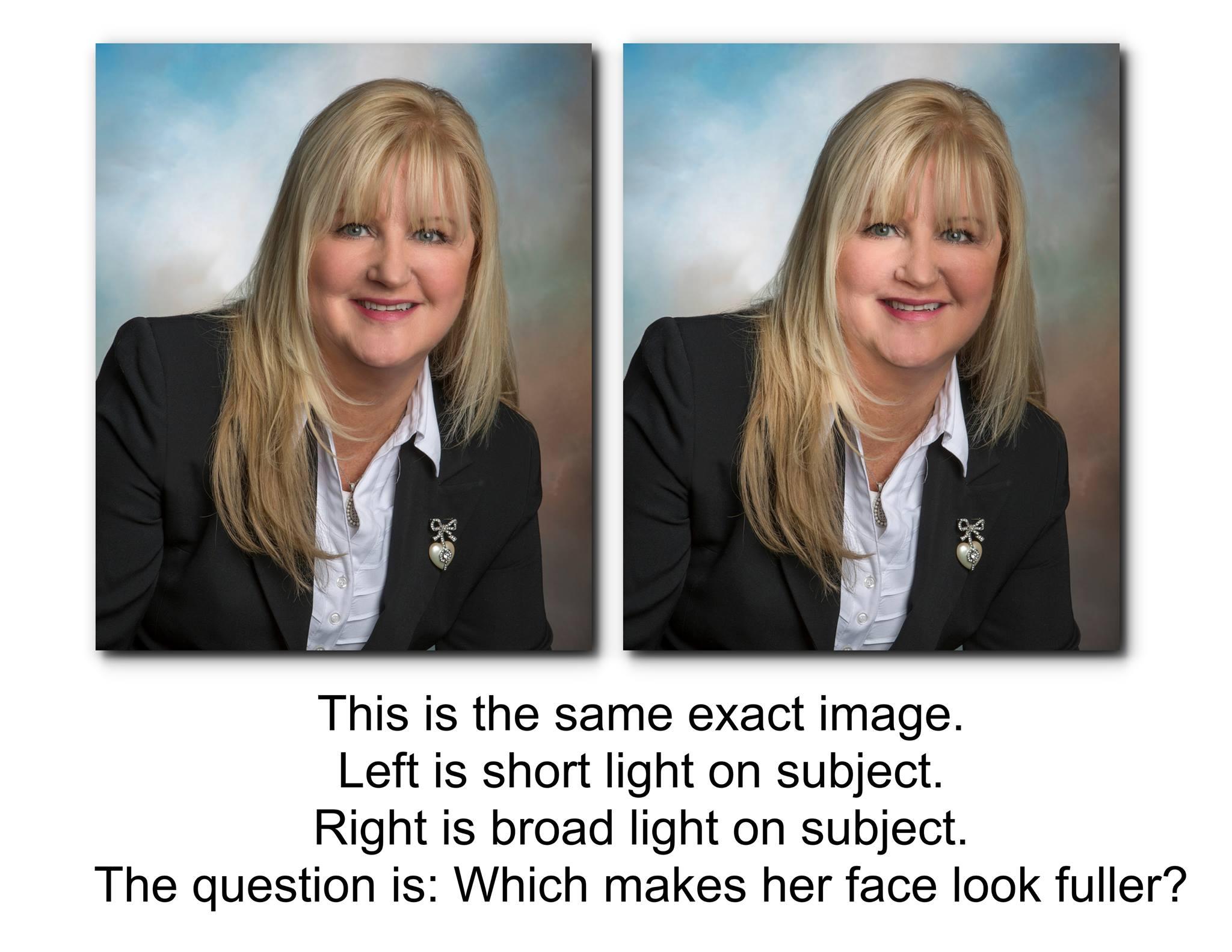 Light-patterns-001 Lighting Your Portraits: Broad Light vs. Short Light Guest Bloggers Photography Tips