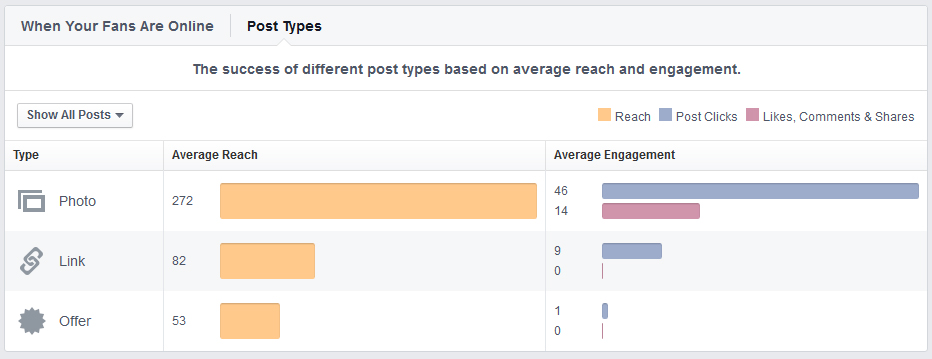 Pt-3-image-6 Facebook Pages: Deciphering the Stats, Part 3 Business Tips Guest Bloggers Social Networking