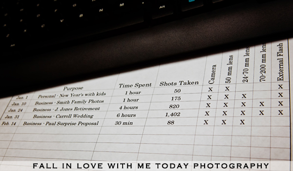 Records Special Tax Advice: How Photographers Can Get The Right Look From The I.R.S. Business Tips Guest Bloggers
