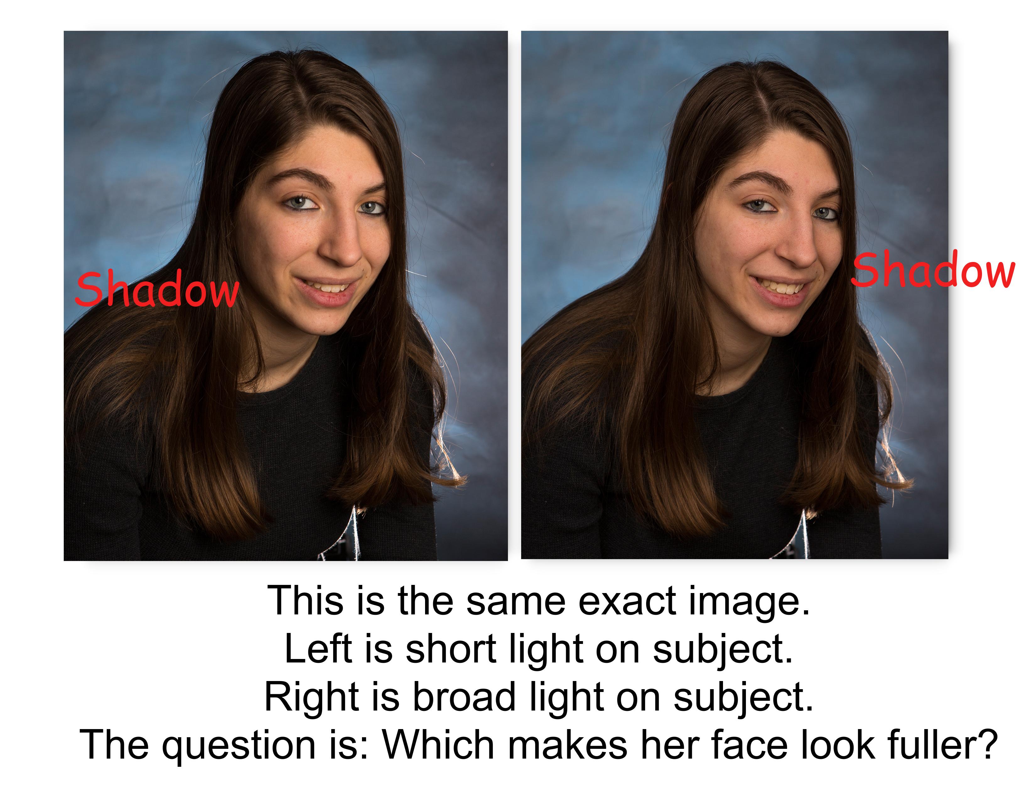Short-VS-Broad-Light-Pattern2 Lighting Your Portraits: Broad Light vs. Short Light Guest Bloggers Photography Tips
