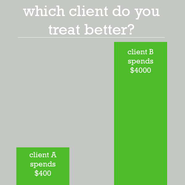 TLV-client-graphic How Much is Your Client Worth to You in Total? Business Tips Guest Bloggers