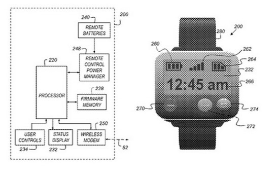 apple-action-camera-patent Apple action camera patent granted by the USPTO News and Reviews