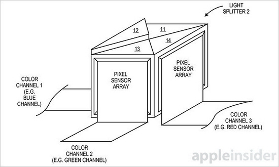 apple-three-sensor-prism Apple three-sensor technology patented for smartphones Rumors