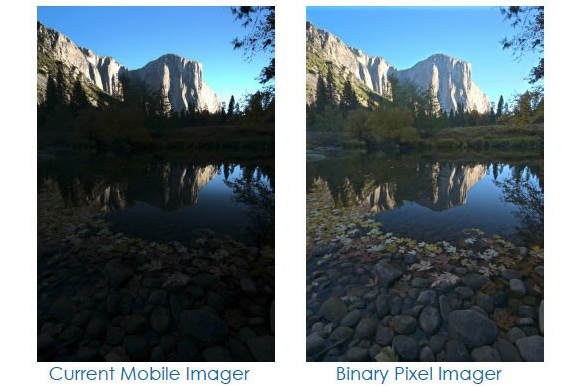 Rambus introduces Binary Pixel image sensor