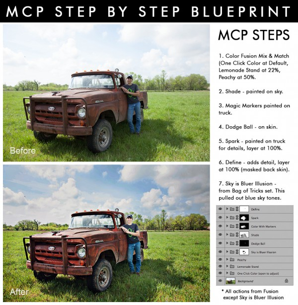 blueprint-600x6141 Magically Add Detail to Photos: A Photoshop Step By Step Tutorial Blueprints Photoshop Actions Photoshop Tips & Tutorials
