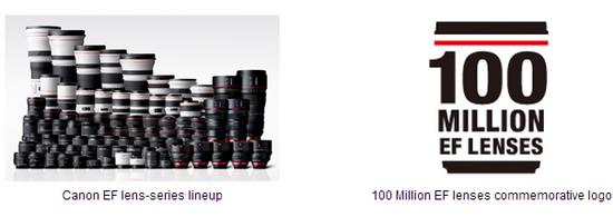canon-100-million-ef-lenses Canon EF lens production reaches 100 million units News and Reviews