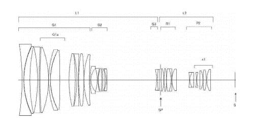 canon-cn-e-35-260mm-f2.8-ls-soft-focus-patent Canon CN-E 35-260mm f/2.8 LS soft focus lens patented Rumors