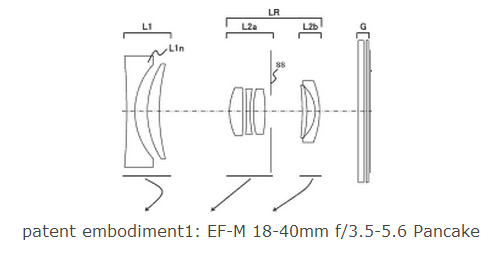 canon-ef-m-18-40mm Canon EF-M 18-40mm f/3.5-5.6 pancake zoom lens patented in Japan Rumors
