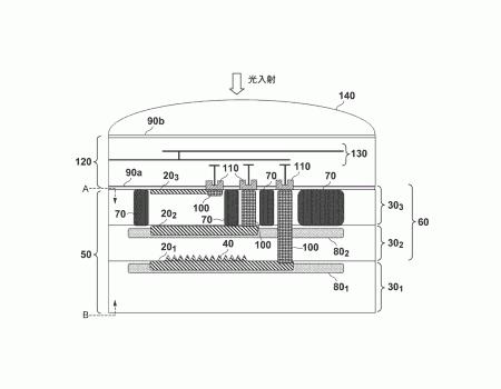 canon-patent-foveon-sensor Canon patent describes Foveon-like image sensor technology Rumors