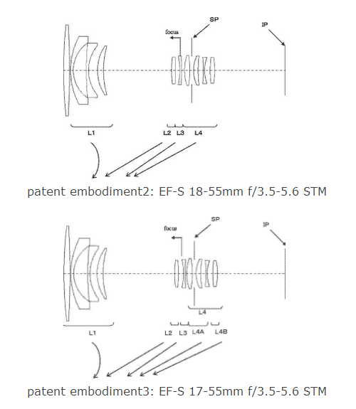 canon-zoom-lens-patents New Canon macro zoom lens to be released by the end of 2014 Rumors
