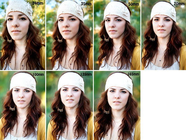 focallengtharticle The Ideal Focal Length for Portraiture: A Photographer's Experiment Guest Bloggers Photography Tips