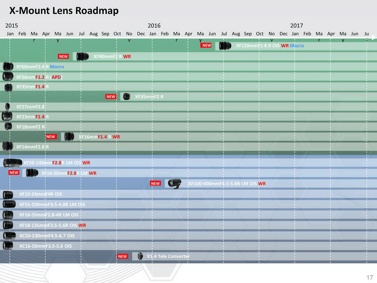 fujifilm-x-mount-lens-roadmap-2015-2016 Fujifilm delays XF 120mm f/2.8 R macro lens until Q4 2016 Rumors