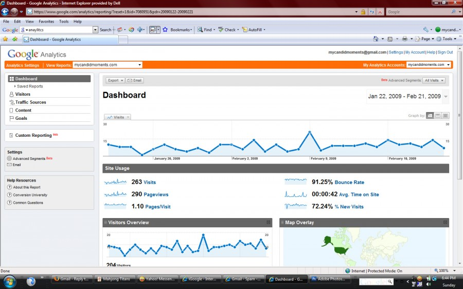 ga2-900x562 SEO: Understanding Using Google Analytics by Guest Blogger Shannon Steffens Business Tips Guest Bloggers