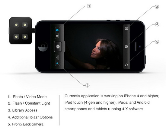 iblazr-led-flash iblazr is the world's first fully-synced flash for smartphones News and Reviews