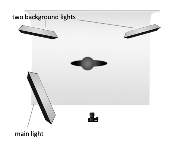 lighting-diagram_CMforMCP How to Get a Pure White Background in Studio Shots Blueprints Guest Bloggers Photography Tips Photoshop Tips & Tutorials