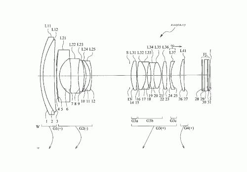 nikon-1-9-30mm-f1.8-2.8-patent Nikon 9-30mm f/1.8-2.8 lens patented for mirrorless cameras Rumors