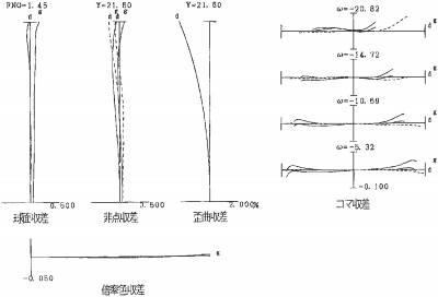 nikon-58mm-f1.4-lens-patent Nikon files patent for 58mm f/1.4 lens News and Reviews