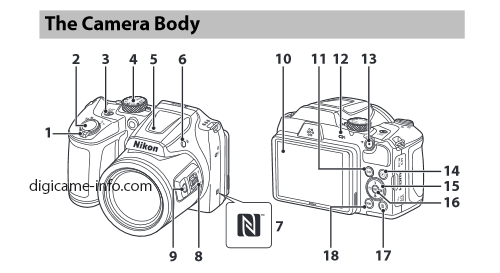 nikon-b500-manual-leaked Nikon DL24-85, DL18-50, and DL24-500 cameras to be announced soon Rumors