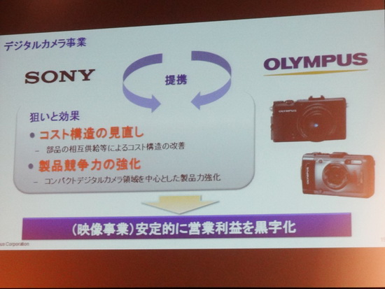 olympus-400mm-f4-lens-sony-a-mount Olympus 400mm f/4 lens coming in 2014 for Sony A-mount cameras Rumors