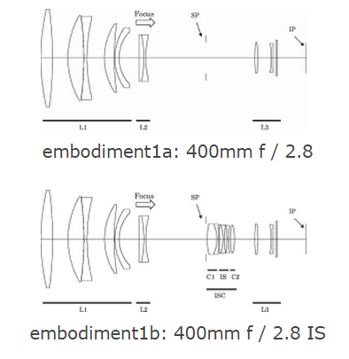 optional-canon-image-stabilization-patent Optional Canon image stabilization for lenses patented in Japan Rumors