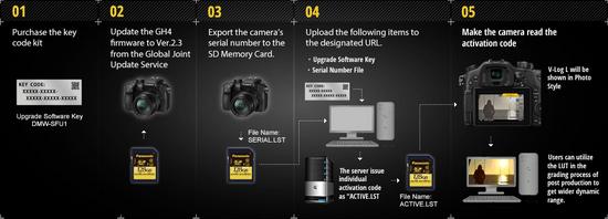panasonic-gh4-v-log-upgrade-procedure-small Panasonic Lumix GH4 V-Log upgrade kit announced News and Reviews