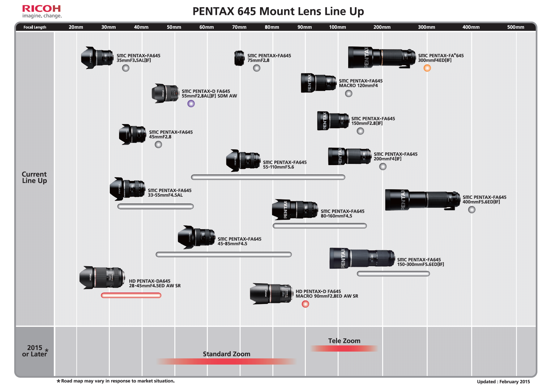 pentax-645-mount-lens-2015-roadmap Updated Pentax lens 2015 roadmap announced at CP+ 2015 News and Reviews