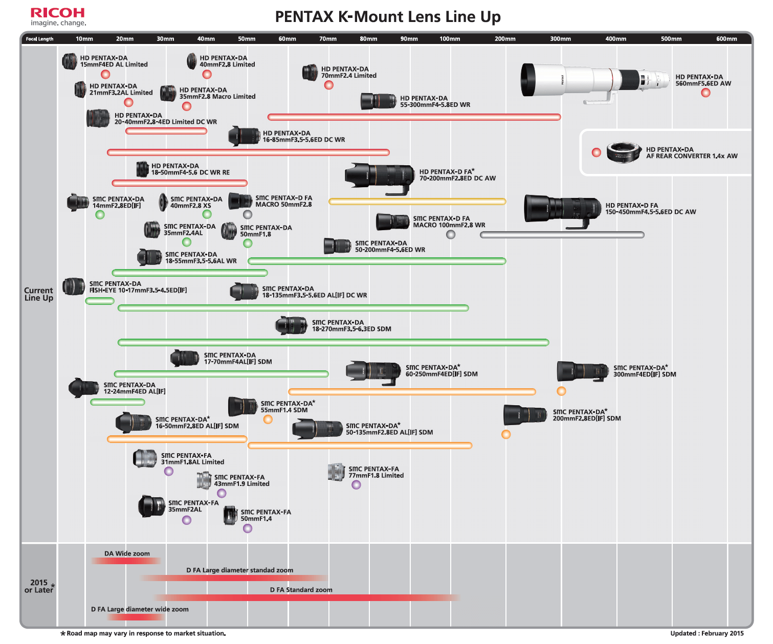 pentax-k-mount-lens-2015-roadmap Updated Pentax lens 2015 roadmap announced at CP+ 2015 News and Reviews
