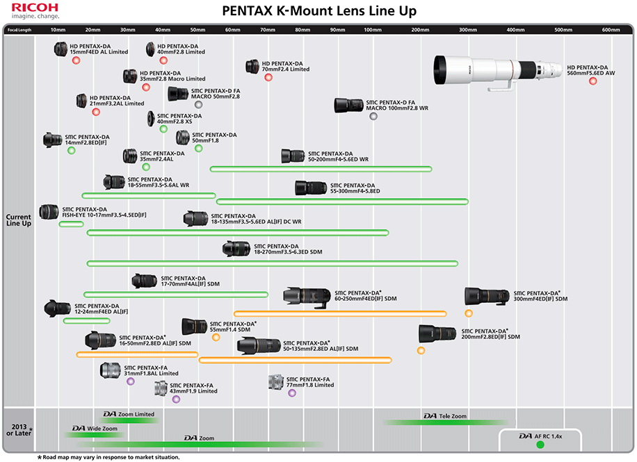 pentax-k-mount-lens-roadmap HD Pentax DA 20-40mm f/2.8-4 ED Limited DC WR lens coming soon Rumors