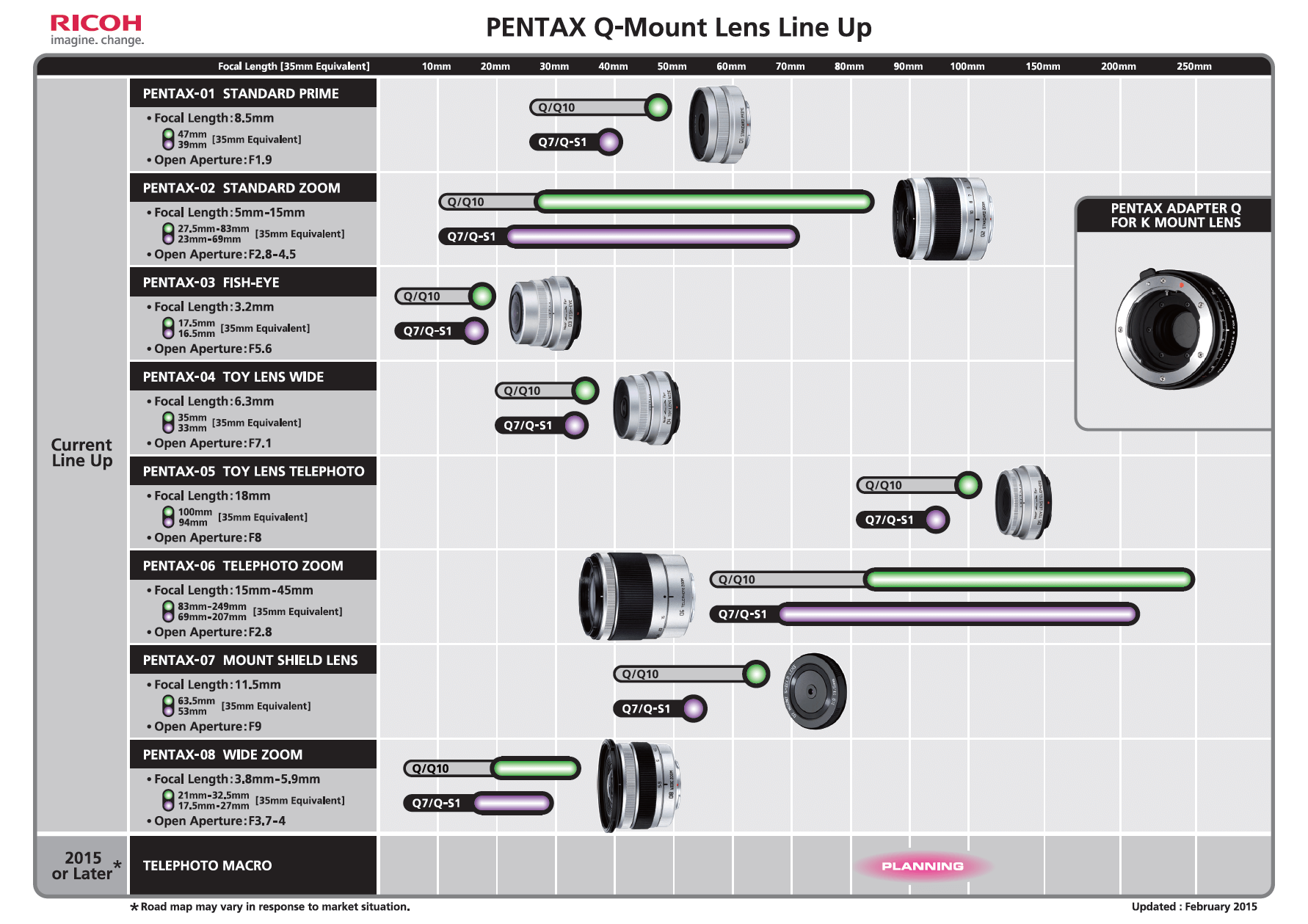 pentax-q-mount-lens-2015-roadmap Updated Pentax lens 2015 roadmap announced at CP+ 2015 News and Reviews