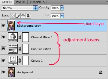 pixel-layer Quick Photoshop Tip - Layer Order Photoshop Tips & Tutorials
