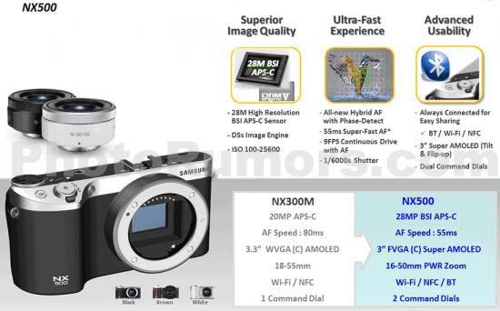 samsung-nx500-photo-specs Samsung NX500 photos, specs, and price leaked online Rumors