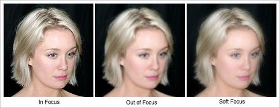 soft-focus-explained Canon CN-E 35-260mm f/2.8 LS soft focus lens patented Rumors