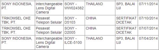 sony-a9-codename Sony A9 E-mount full frame camera registered in Indonesia Rumors