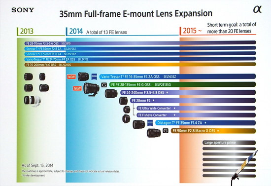 sony-fe-mount-lens-roadmap-2015 Four Sony FE-mount lenses to be announced at CP+ 2015 Rumors