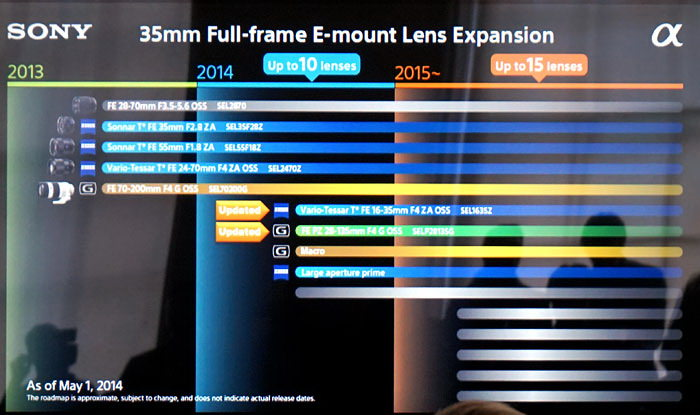 sony-lens-roadmap-2014-2015 Zeiss FE 16-35mm f/4 ZA OSS lens announced by Sony News and Reviews