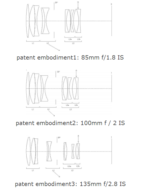 three-canon-lenses Canon 85mm f/1.8, 100mm f/2 and 135mm f/2.8 IS lenses patented Rumors