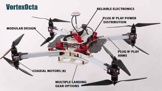 vortexocta Vortex is a modular aerial drone for mirrorless cameras News and Reviews