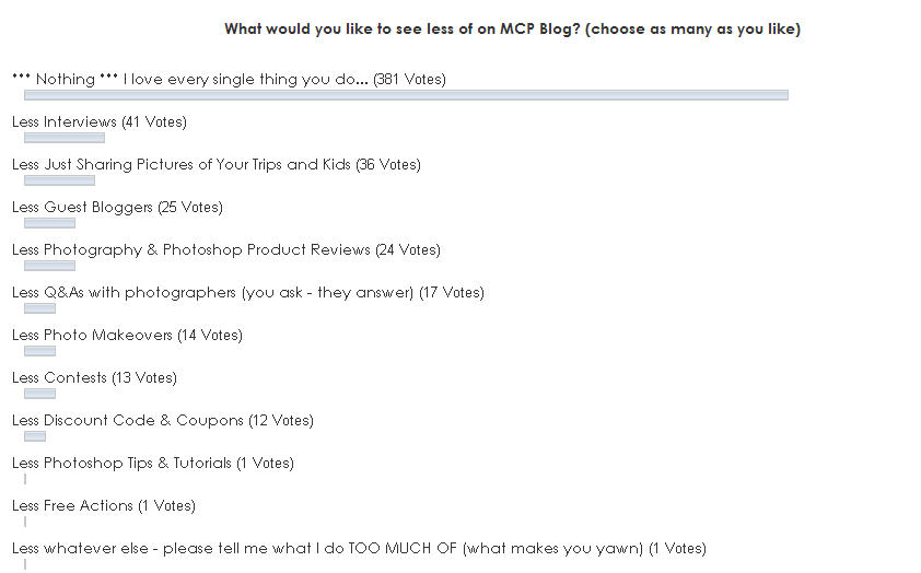 votes2 The Direction and Future of MCP Blog ~ The Results {Plus Contest Winners} Announcements Contests Polls